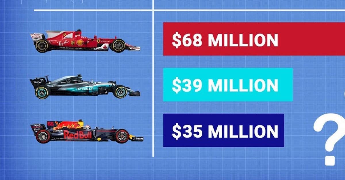 how does formula one make money