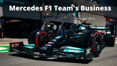 Is the AMG Mercedes F1 Operation a Money-Making Business
